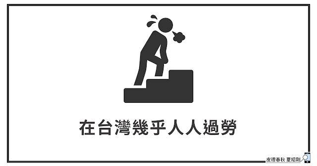 中西醫療與健康減重-2(原圖引用自Adrien Coquet from Noun Project)