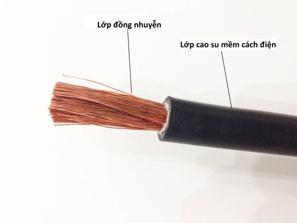 Image result for Dây cáp hàn SAMWON