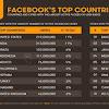 12 Media Sosial Paling Efektif Untuk Jualan Online Dan Promosi Bisnis
