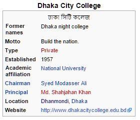 Dhaka District: Basic Information Of Dhaka City College