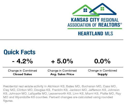 Kansas City real estate, Kansas City