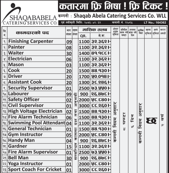 Free Visa, Free Ticket, Jobs For Nepali In Shaqababela Catering Services Co. Qatar Salary -Rs.88,260/