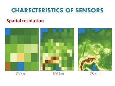 Perbedaan Pixel, Contrast dan Resolusi Citra Inderaja