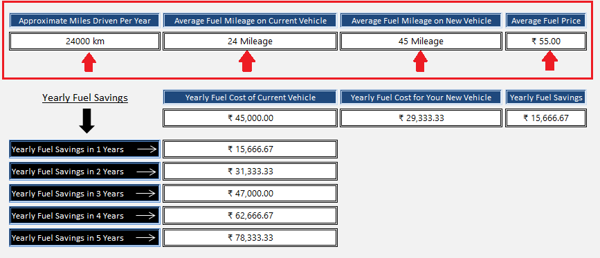 Best Gas Mileage Comparison Template