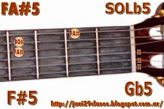 FA#5 = SOLb5 acordes de quinta