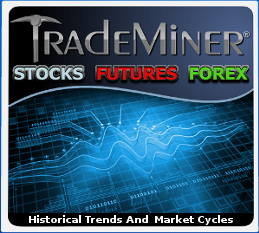 Click to learn to trade forex stocks futures trends