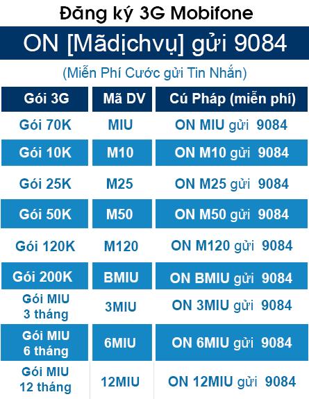 Hướng dẫn cách hủy gói Miu90 Mobifone