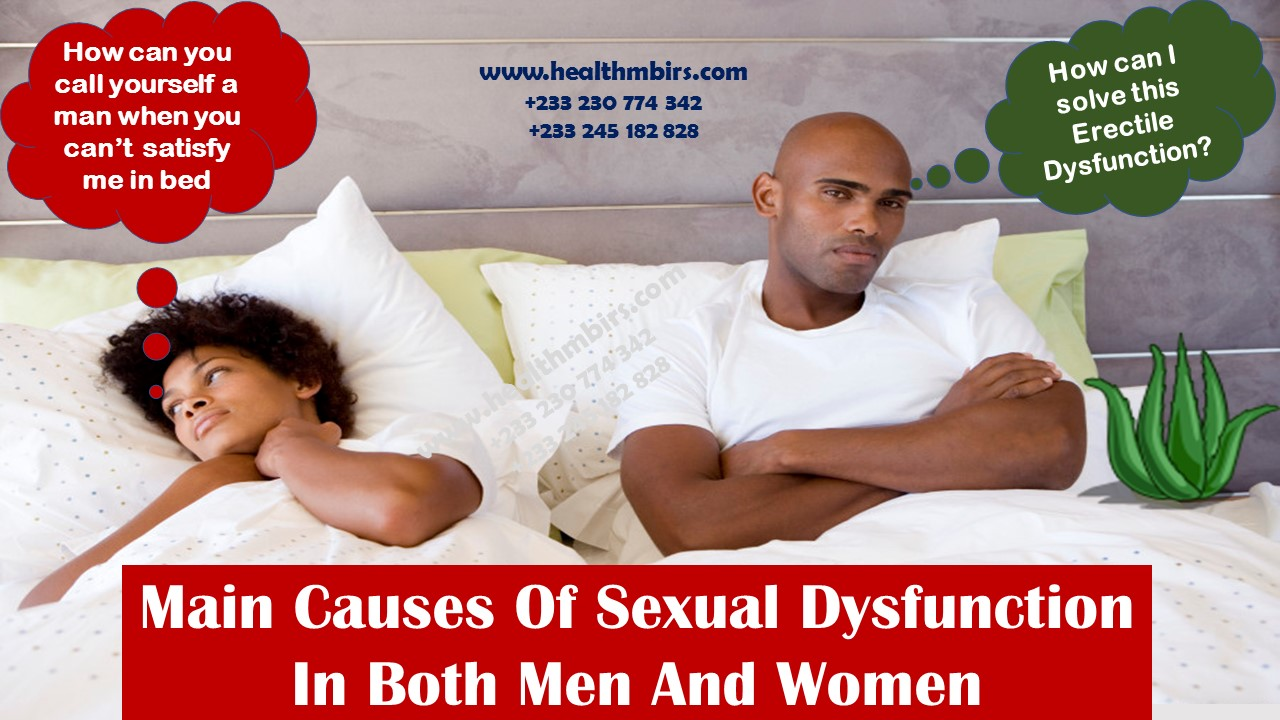 Sexual Dysfunction in Men and Women Sexual Dysfunction in Men and Women new images