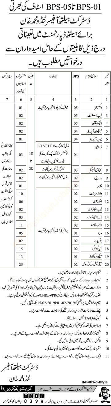 Health Department Jobs 2019