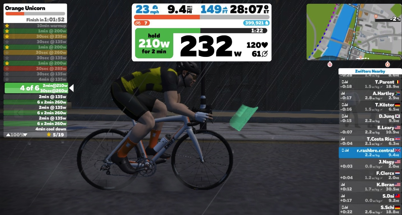 rashbre central: zwift around London