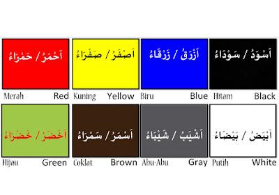 Nama – Nama Warna Dalam Bahasa Arab