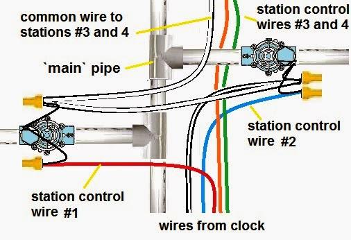 rain bird 24vac wiring diagrams rain bird solenoid wiring