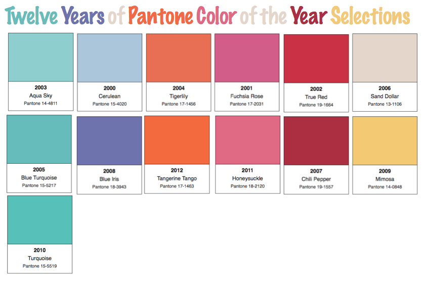 Popular Colors i asked for it! pantone's 2013 color of the year - linda merrill
