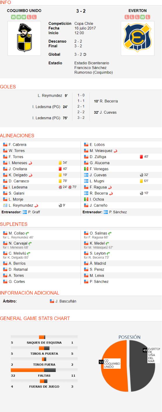 futbolchile.net