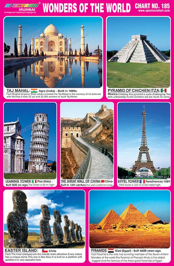 Spectrum Educational Charts: Chart 185 - Wonders of the World  |7 Wonders Of The World 2012 With Name