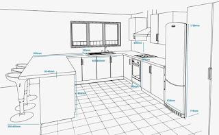 Gambar Desain Dapur Ukuran Ideal Minimalis Modern Klasik Gambar Desain Dapur Ukuran Ideal Minimalis Modern Klasik