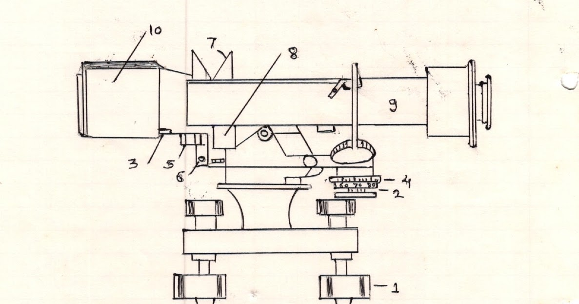 Civil At Work Study Of Tilting Level Its Component Parts Temporary