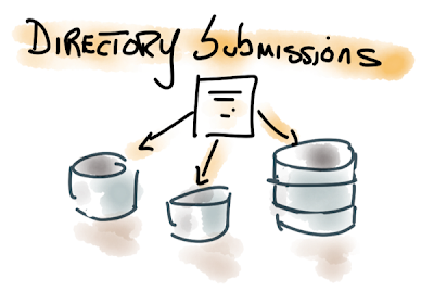 Top Directory Submission Sites list 2013