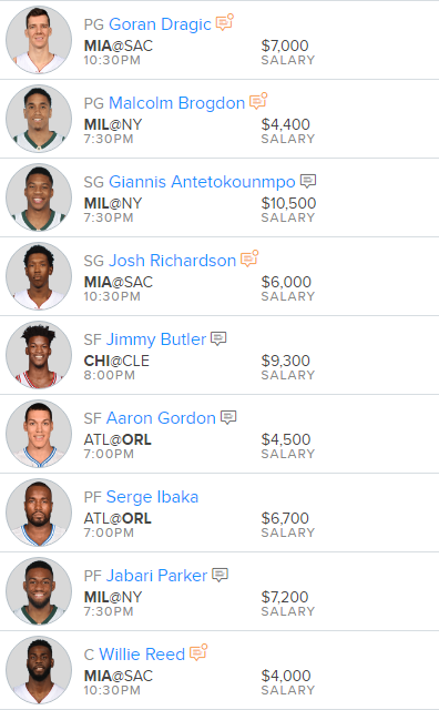 Fanduel Jan 4, 2017 NBA Lineup