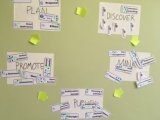 Librarian in Training: Pin the Activity on the Research