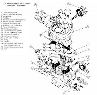 weber 40 dcoe carburetor car repair manuals and wiring diagrams. Black Bedroom Furniture Sets. Home Design Ideas