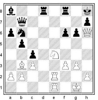 Posición de la partida de ajedrez Nuta - Melga (Riga, 1992)