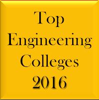 Top Engineering Colleges in India - NIRF Rankings 2016
