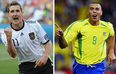 Top Skor Piala Dunia Sepanjang Masa