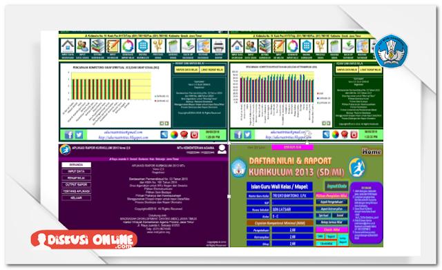 Aplikasi Raport SD, SMP, SMA Kurikulum 2013 Lengkap Terbaru