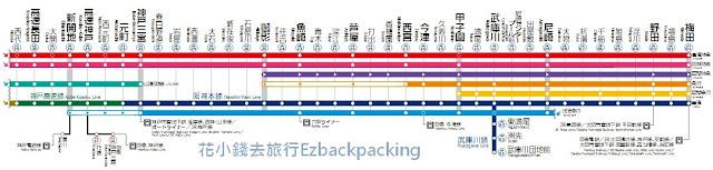 阪神電車車站圖
