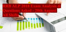 RRB ALP 2018 Exam Analysis & Questions Asked - 20th August | All Shifts