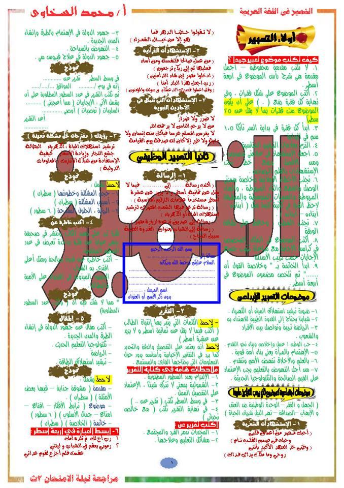 مراجعة ليلة الامتحان عربي للاستاذ محمد السخاوي 2018
