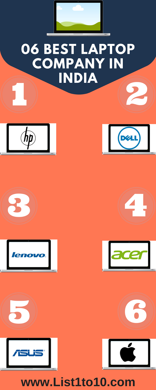 6_Best_Laptops_Company_In_India