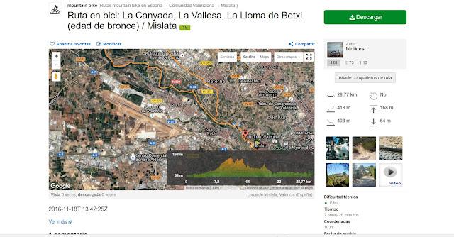 http://es.wikiloc.com/wikiloc/view.do?id=15535798