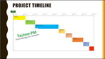 Project Timeline, kick-off meeting