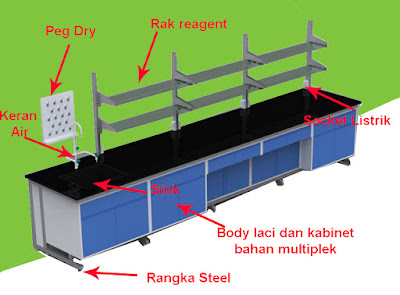 meja laboratorium wall bench