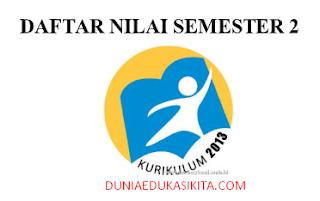 FORMAT NILAI K13 REVISI 2018 SEMESTER 2 KELAS 2 SD