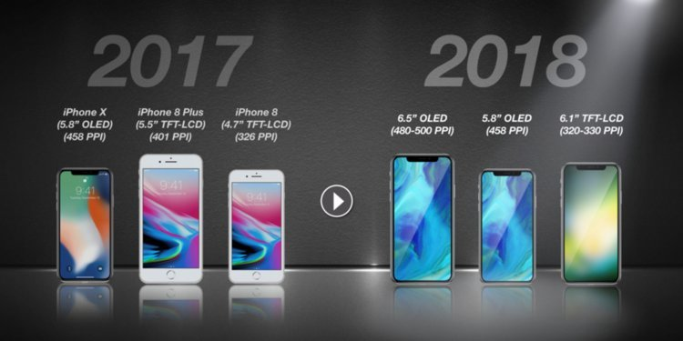 The rumored iPhone 2018 line-up (Image from KGI Securities)