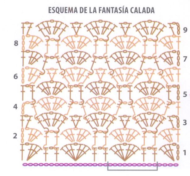 patron grafico de punto fantasía usado en el chaleco