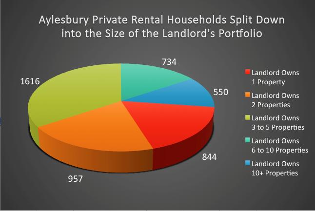 Genesis payday loans image 3