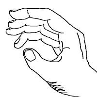 Kontur resim yöntemiyle bir el çizimi