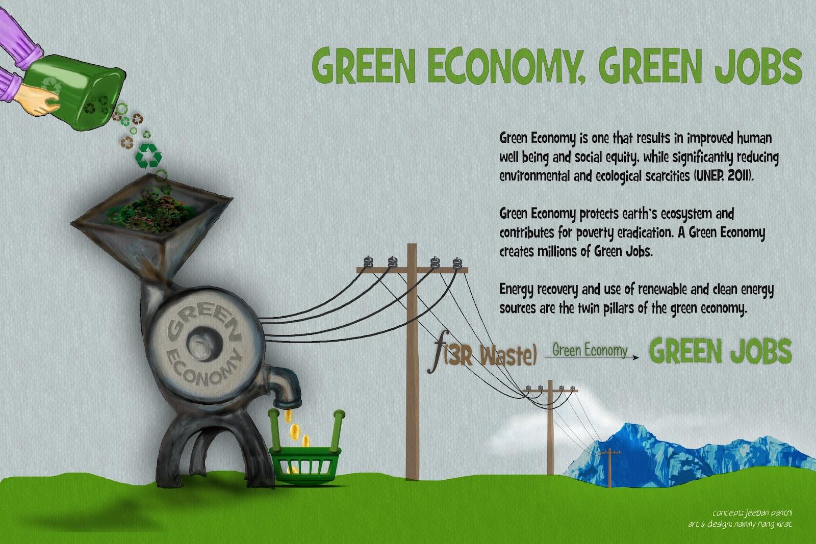 Frikk.in: Posters - World Environment Day : Green Economy