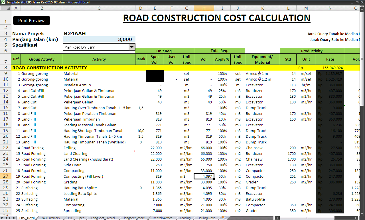 Gaweanku Road Construction Cost Calculation 1