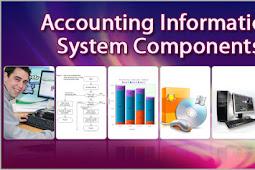 Kompoen dalam sebuah Sistem Informasi Akuntansi (SIA)