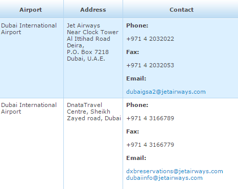 jet airways abu dhabi uae customer service phone tele number