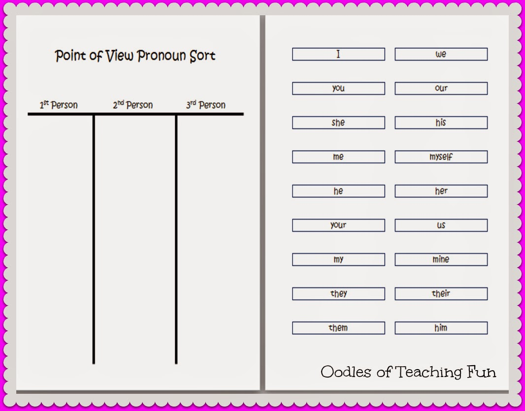 Back To School Freebies Point Of View Pronoun Sort