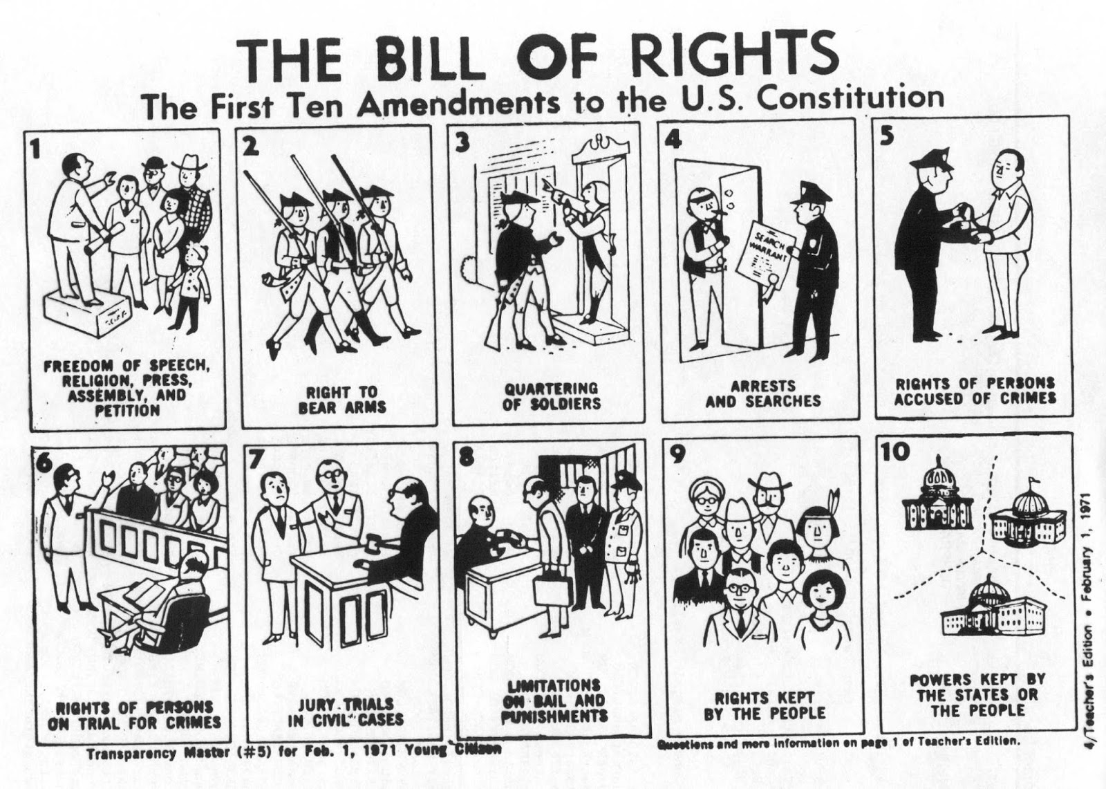A Quick Review Of The Bill Of Rights And The N  Plus Civics Questions