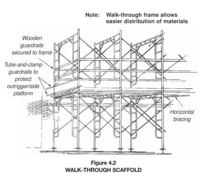 [pdf] Useful information about Scaffolding