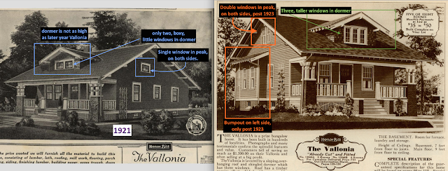 Early vs later Sears Vallonia model infographic