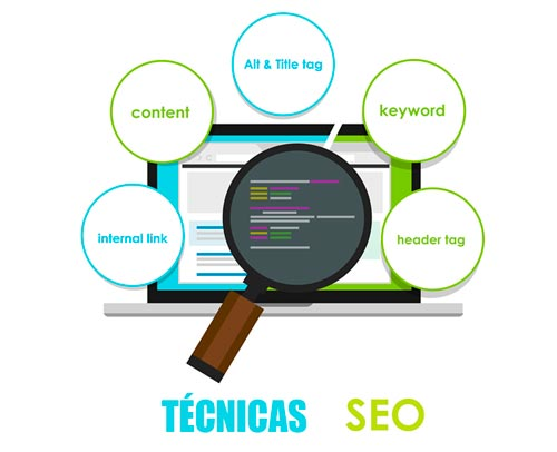 Técnicas SEO para Posicionar un Sitio Web